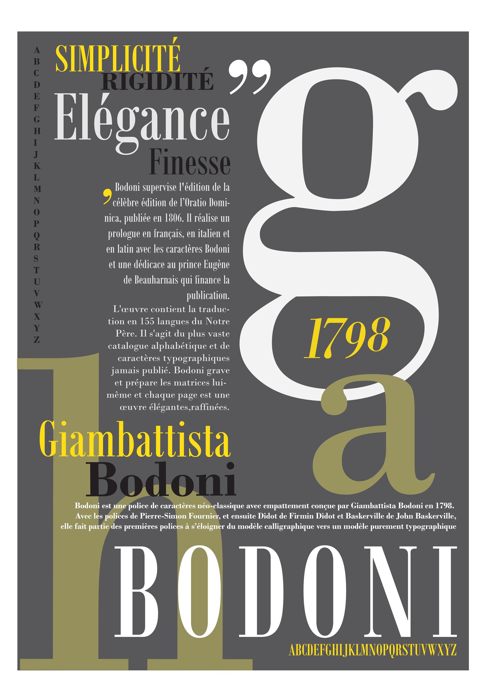 "Présentation Affiche ""Bodoni"" - portfolio"